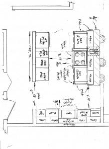Custom Kitchen Remodel Plans